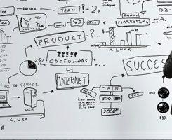 آیا کارآفرین شدن ساده است ؟