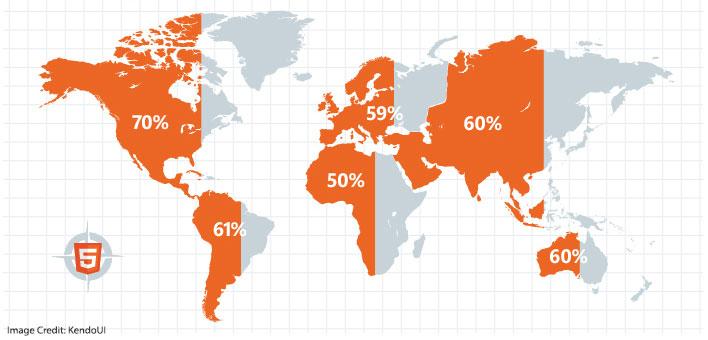 میزان فعالیت توسعه دهندگان HTML۵ در جهان: